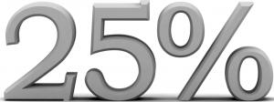 24.5% Return Over 43 Days