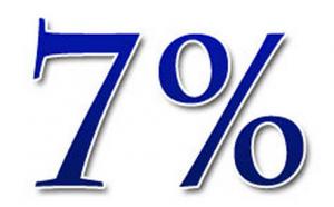 A Quick 7% Gain