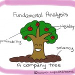 fundamentalanalysis