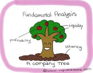 How To Analyze A Company's Fundamentals