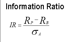 Key Information (Ratio) For Deciding Between FCNTX and RGAAX